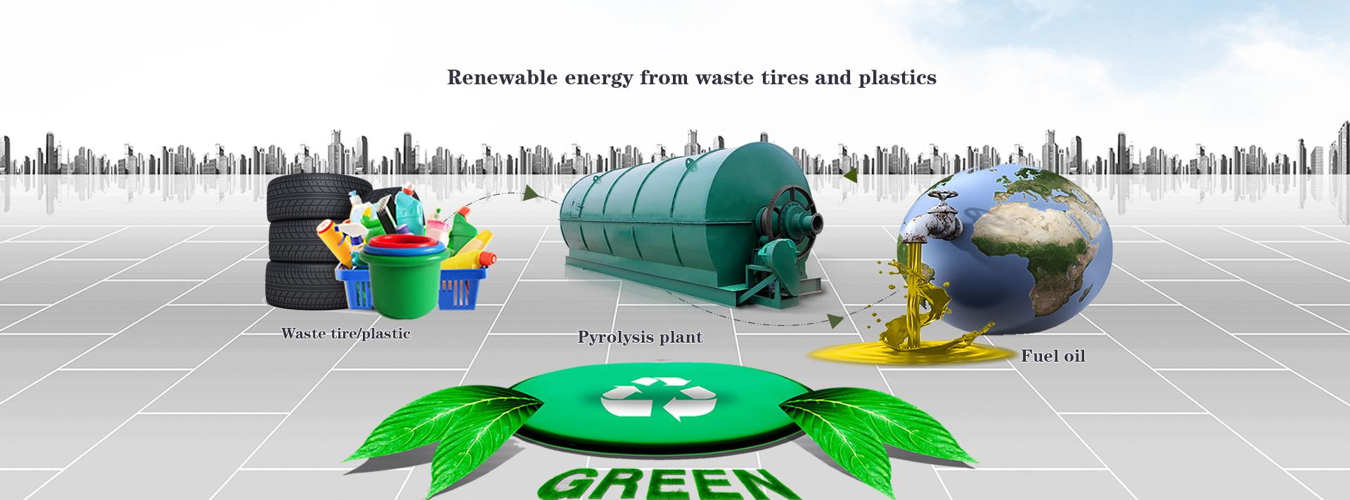 manufacturers Tire pyrolysis plant,pyrolysis plant,pyrolysis oil