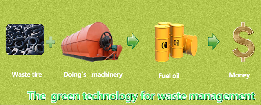 How to dispose waste tires?