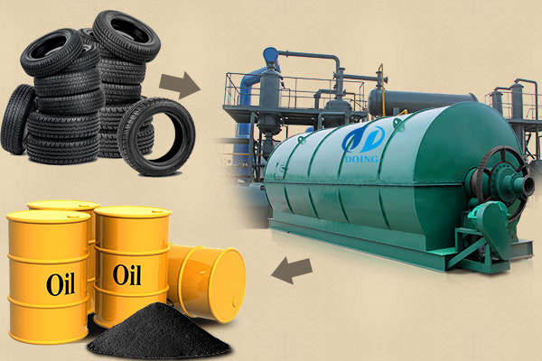10 tons of scrap tires will produce how much oil?