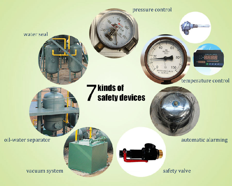 What advantages do you have about your waste tyre pyrolysis machine?