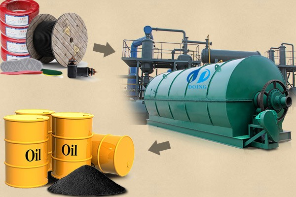 Rubber to oil pyrolysis machine