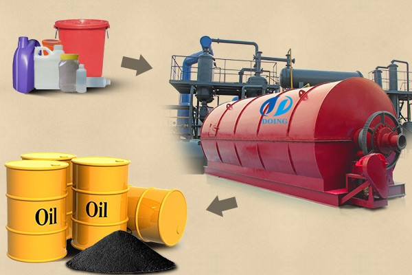 Plastic to oil pyrolysis machine