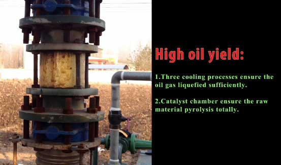 Good features and advantages of waste to oil pyrolysis plant