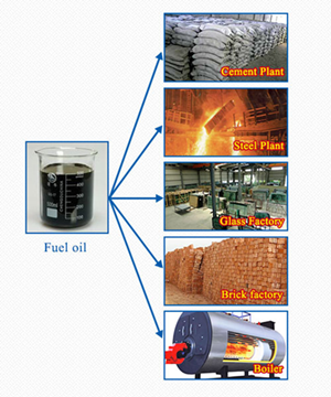 Functions of products from tyre pyrolysis processing