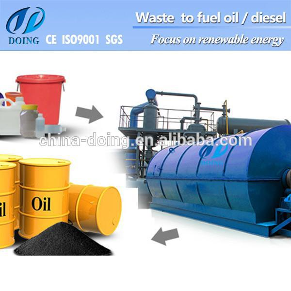 How to pyrolysis plastic?