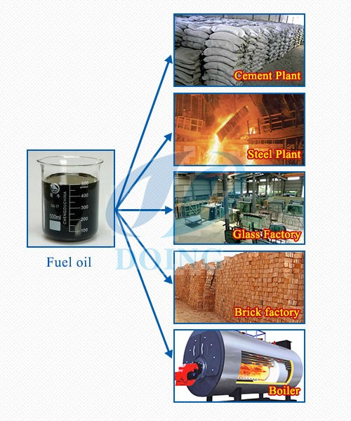 Which industrial use tire pyrolysis oil as fuel?