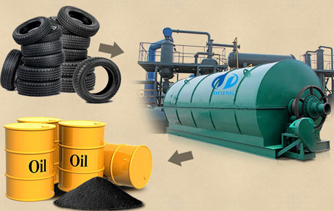 What is the importance of furance oil from waste tyre?