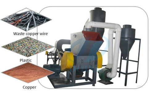 Scrap copper wire stripping machine