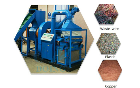 How is copper recycled step by step?