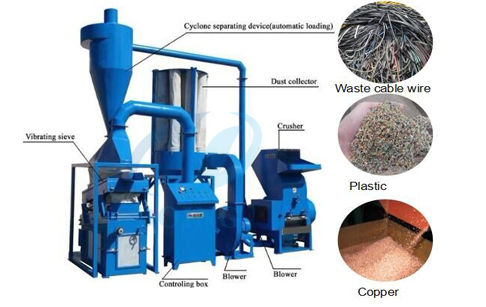 What can be recycled copper be used for?
