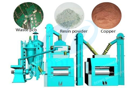 Waste PCB circuit boards recycling machine