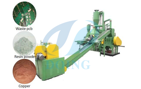 How does PCB  circuit board recycling plant work?
