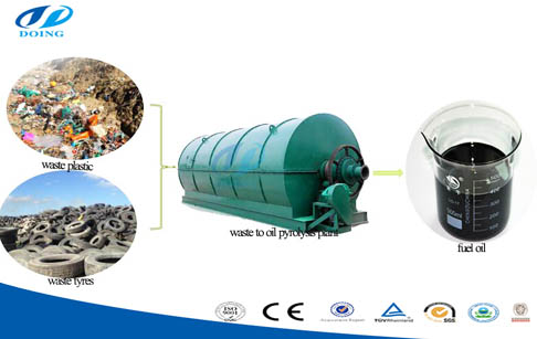 Waste plastic/tyre recycling to fuel oil pyrolysis plant