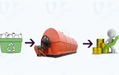 Waste plastic to diesel process machine
