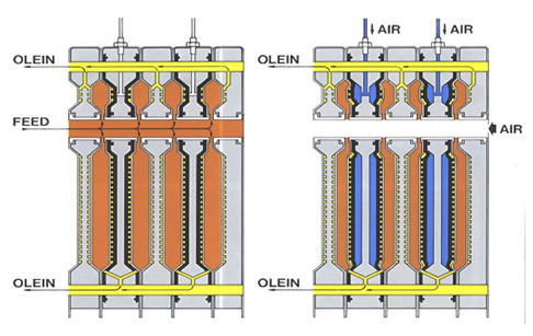 Palm oil filtration