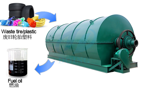 The working process of waste tire&plastic pyrolysis plant