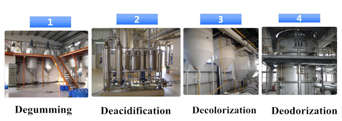 cooking oil refining machinery