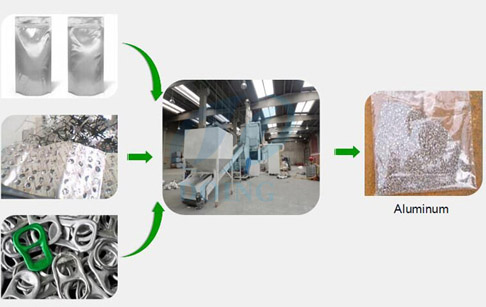 How does the aluminum plastic recycling machine works?