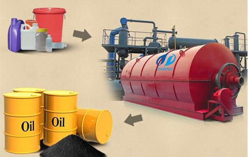What is the technology of plastic to oil pyrolysis  machine ?