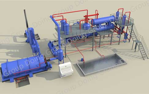 recycling pyrolysis plant