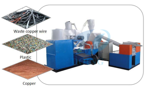 How to recycle copper by copper cable wire recycling machine?