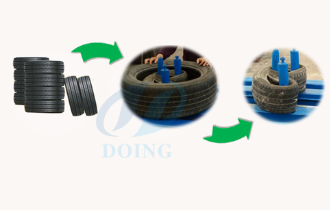How to use our tire tripling doubling machine?