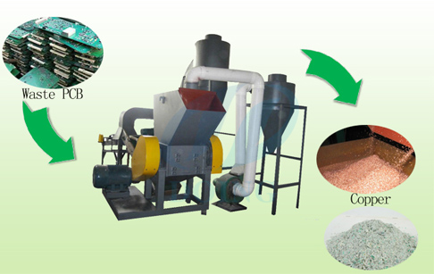 What is PCB recycling machine?