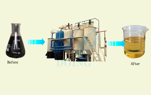 waste oil process plant