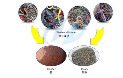 How to Start the Scrap Metal Recycling Business?
