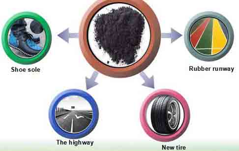 continous tire pyrolysis equipment