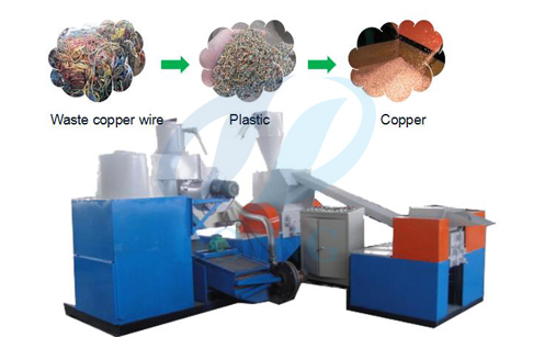 Copper cable wire crusher and separator crushing separating waste copper cable w...