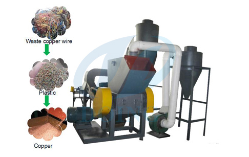 cable separator machine
