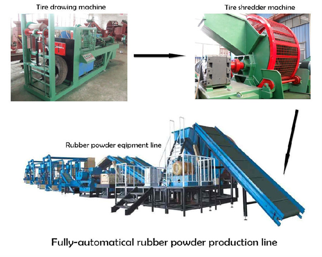 rubber powder from waste tyre