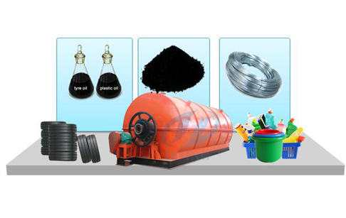 Used tire pyrolysis machine