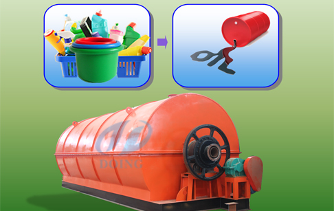 What is the process followed in the conversion of plastic to fuel?