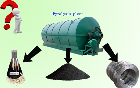Converting waste plastic to oil plant
