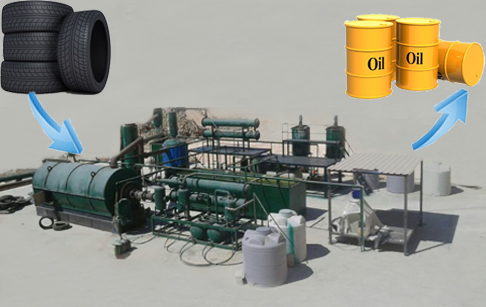 Small-scale recycling of waste tires to oil pyrolysis plant