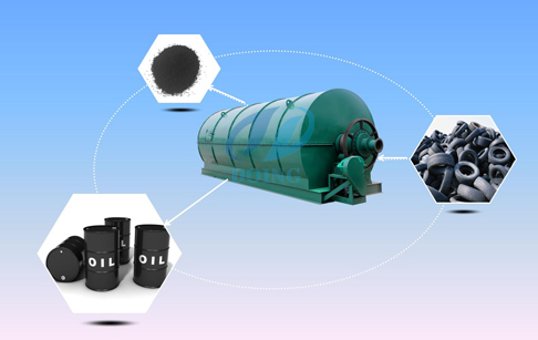 Waste tyres pyrolysis plant recycling oil