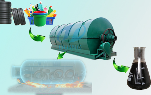 Pyrolysis of plastic waste to liquid fuel process