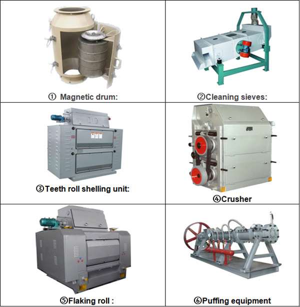 pretreatment machines of oil seeds