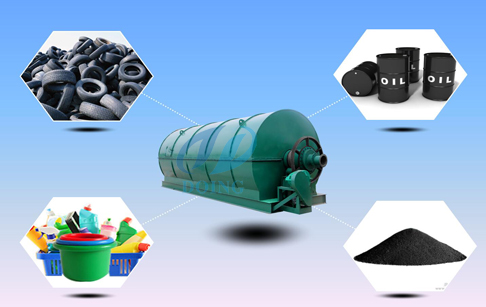 waste tire pyrolysis plant to fuel oil