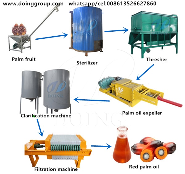 mini palm oil milling machine