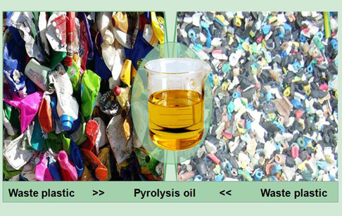 How is fuel oil produced from waste plastics ?