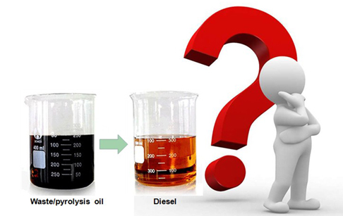 How to purify pyrolysis oil to diesel?