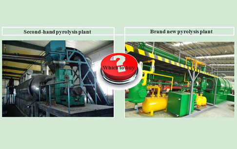 To buy second-hand waste tyre pyrolysis equipment or brand new plant for sale?