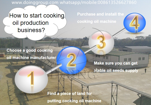 cooking oil production