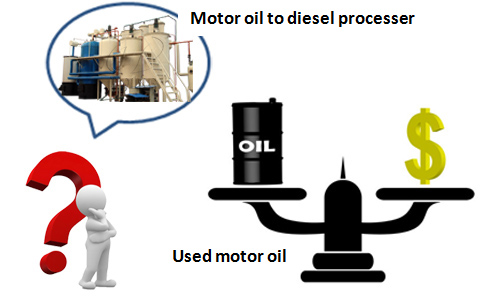 Converting used motor oil to diesel fuel processor