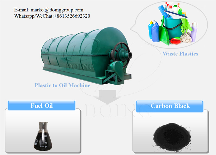 Recycling waste plastic to fuel oil pyrolysis