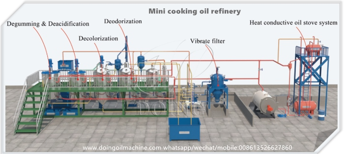 vegetable oil refining machine
