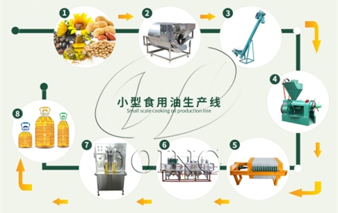 Equipment used in small scale edible oil production line